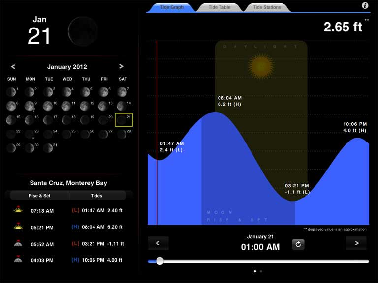 Intuitive interface to view local tide info near you plus a Moon calendar.